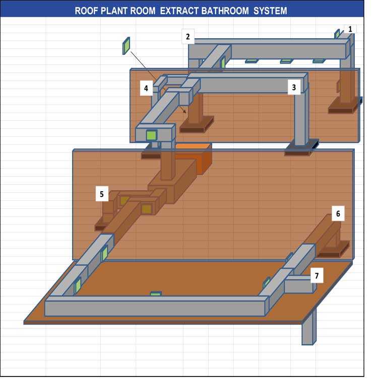 ROOF-PLANT-ROOM-BATHROOM-EXTRACT-SYSTEM